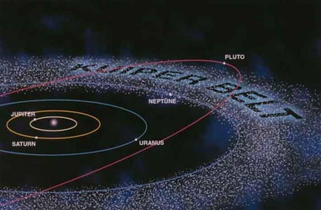 fausse planète datant Quelle est la datation radioactive basée sur