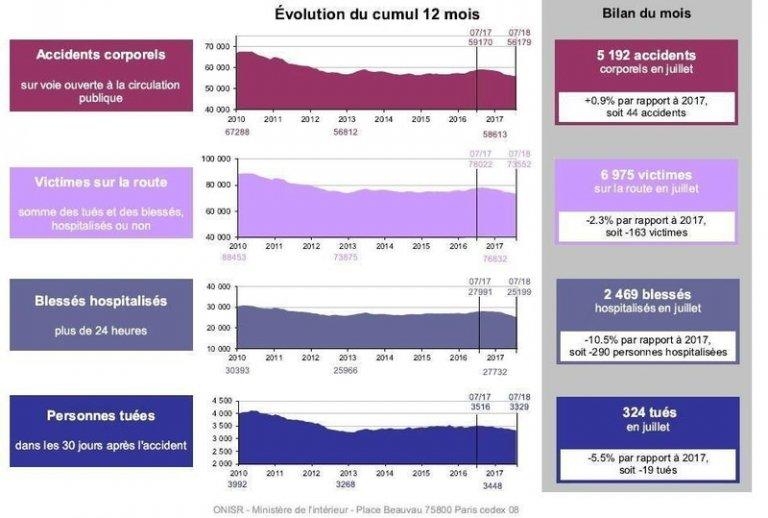 Expliquer la méthode de datation du carbone